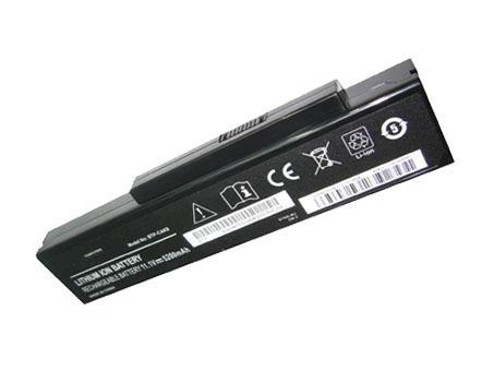 Fujitsu BTP-CAK8