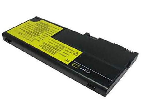 IBM 02K6533